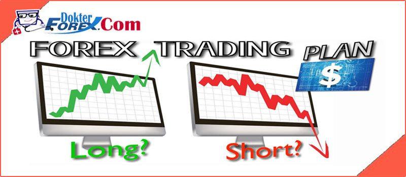 BAB XI: Membuat  Forex Trading Plan