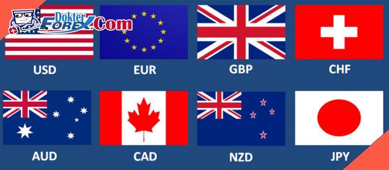 Currency Pairs Terbaik & Waktu yang Tepat untuk Memperdagangkannya (Bagian 1)